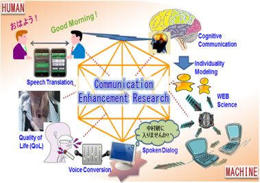 thesis in speech recognition